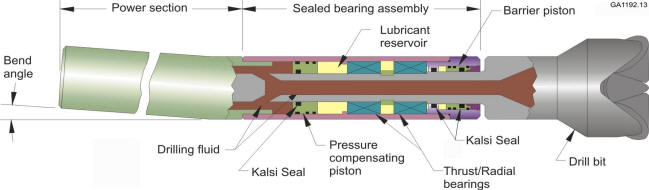Schematic of a Typical Oilfield Downhole Drilling Mud Motor