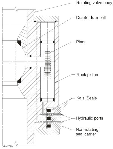Schematic of an Oilfield Kelly Valve Actuator