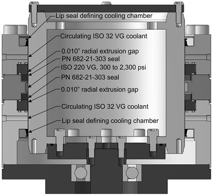 Figure 1—The fixture tests a pair of pressure-retaining PN 682-21-303 RCD seals at a time. The test pressure is applied between the test seals, and a coolant is circulated outboard of the test seals.