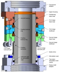In this drilling swivel washpipe assembly, the pressure is divided between two rotary seals mounted in high pressure bulkheads. These bulkheads incorporate laterally floating metal backup rings that minimize the size of the high pressure extrusion gaps. The illustrated assembly has a three inch bore and is engineered for 10,000 psi service. Covered by U.S. Patent No. 6007105, Australian Patent No. 746508, and U.S. Appl. Pub. 20140035238. Contact Kalsi Engineering for licensing details.
