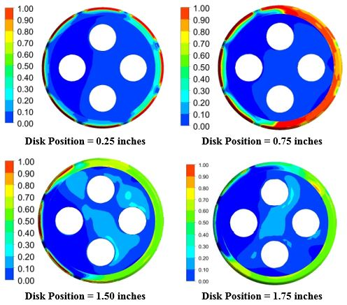Figure 3 – CFD analyses predicted how imbalanced forces across the disk vary throughout the stroke.