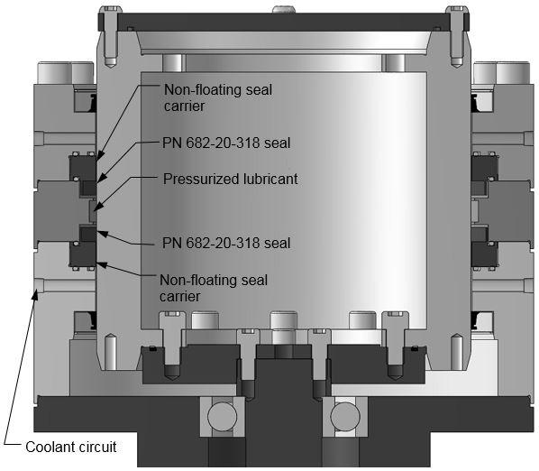 RCD seal test fixture
