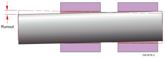 expanded diagram of shaft misalignment and runout for high pressure seals