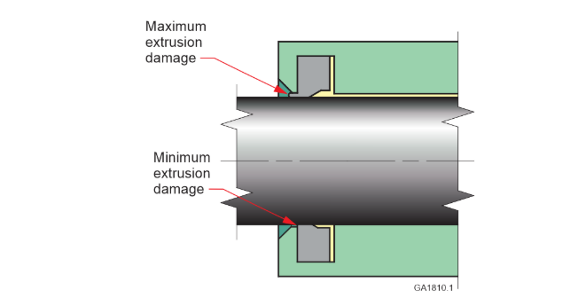 misalignment between the shaft and the seal housing