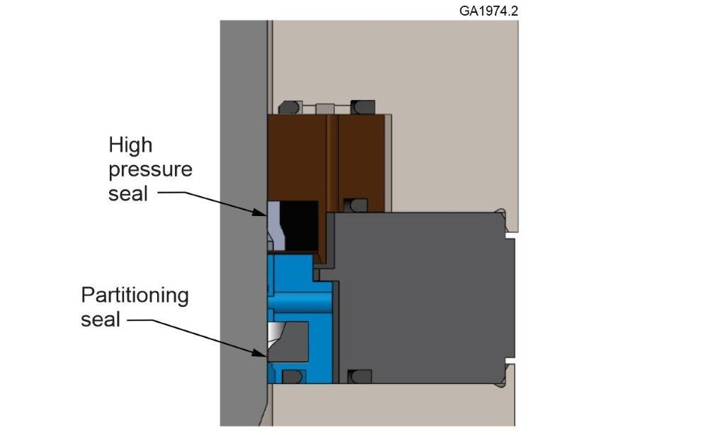 image diagram of partitioning seal and high pressure seal