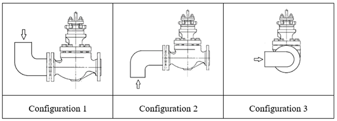 Figure 2: The KEI flow loop was configured to determine the effect of these three upstream elbow configurations and the flow-induced forces acting on the plug.